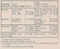 steve s camaro parts steve s camaro parts instrument panel steve s camaro parts 1967 instrument panel harness