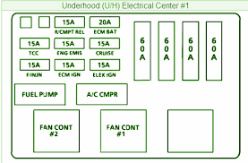 buick regal fuse box diagram buick wiring diagrams online