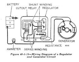 john deere wiring diagram on regulator is a self contained unit and rectifier regulator wiring diagram at Regulator Wiring Diagram