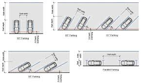 parking dimensions. Perfect Dimensions Figure 1 Car Park Dimensions With Parking Dimensions I