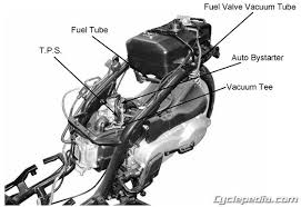 kymco agility wiring harness diagram wiring diagrams image free kymco agility 125 wiring diagram kymco people s 50 4t 125 and 200 scooter online service manual rhcyclepedia kymco agility kymco wiring harness data diagrams \\u2022rhnaopakco
