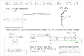 cool and efficient light providing consistent constant controlled wavelength specific and directional illumination
