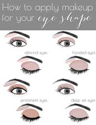 search results for makeup how tos inspiration eye shapes eye and make up