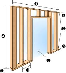 framing an interior wall. Framing An Interior Wall R