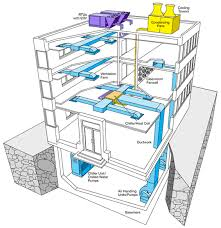air conditioning system diagram. hvac diagram for a building - google search air conditioning system