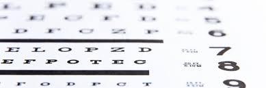 Presbyopia Test Chart Presbyopia Treatment At Mount Elizabeth Medical Centre