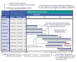 Fusionwidgets V3 Documentation
