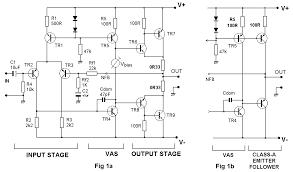 Distortion In Power Amplifiers