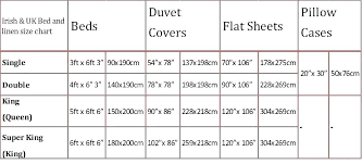King Size Comforter Size Chart Cal King Comforter Size Foodsforthoughts