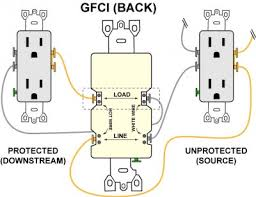 gfci outlet wiring diagrams wiring diagram and schematic design a line load gfci outlet wiring diagram diagrams