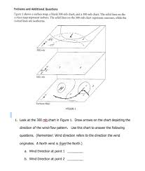 Wind Flow Chart Solved Problems And Additional Questions Figure 1 Shows A