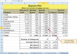 How To Make An Excel Spreadsheet For Budget How To Make An Excel Spreadsheet For Budget Household Template
