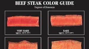 Steak Doneness Chart Beef Doneness Guide Beef2live Eat Beef Live Better