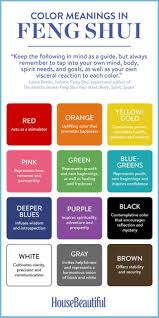 How To Choose The Perfect Color The Feng Shui Way Mi