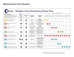 Interview Summary Template Business Plan Sales Examples Day Template Ailcsrqg For Interview 19