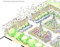 garden layout plans design potager french
