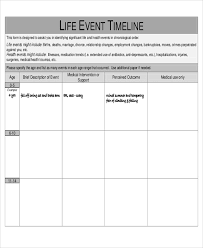 events timeline template 27 images of life events timeline template lastplant com