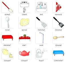 kitchen utensils list. Kitchen Tools Names Photo 2 Of 5 All Utensils Full Size List