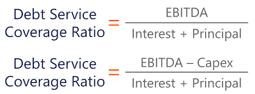 debt service coverage ratio guide on