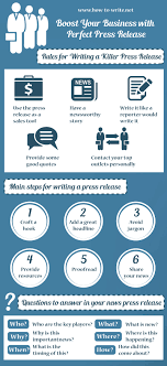 how to write a research paper fast ucollect infographics how to write a perfect essay · how to write a press release that will strike the media