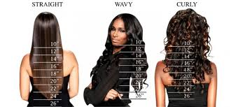 Weave Inches Chart 12 Inch And 26 Inch What Is Meant By That Hair Angel