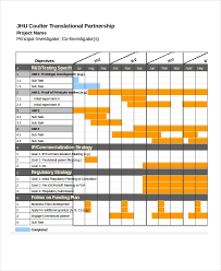 Excel Schedule Chart Template 13 Sample Excel Schedule Templates Free Example Format