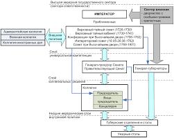 Государственное управление Франции курсовая Государственное управление франции курсовая файлом