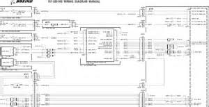 boeing 777 wiring diagram manual boeing image boeing 777 wiring diagram manual on boeing 777 wiring diagram manual