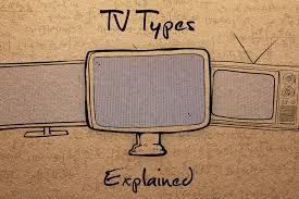 Plasma Vs Lcd Vs Led Comparison Chart Tv Types Explained Plasma Lcd Led Oled Ebuyer Blog