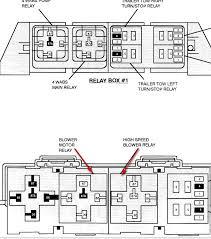 98 ford f150 relay diagram modern design of wiring diagram • 98 ford expedition relay box diagram 98 engine 98 ford f150 fuse box diagram 1998