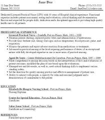 Lpn Resumes Templates Custom Lpn Resumes Examples Resume Template In Nursing Summary Komphelpspro