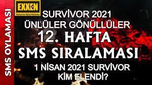 İzleyiciler, ''survivor'da sms nasıl atılır? Survivor Sms Siralamasi 2017