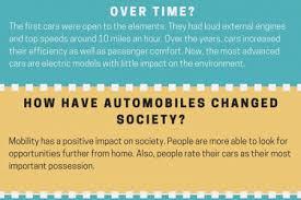 Ara Damage Locator Chart Ara Recycled Auto Parts Damage Locator Visual Ly