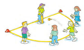 Image result for striking and fielding games