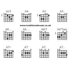 Music Instrument Advanced Guitar Chords Chart Pdf