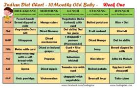 10 Month Baby Food Chart Budding Star