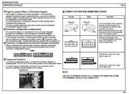 hyundai santa fe wiring diagram wiring diagram 2003 hyundai santa fe audio wiring diagram and