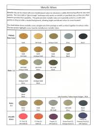 Premo Color Mixing Chart Playing With Colour