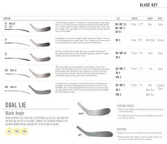 Easton Hockey Blade Curve Chart 67 Skillful Easton Blade Curve Chart