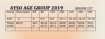Ayso Ball Size Chart 2019