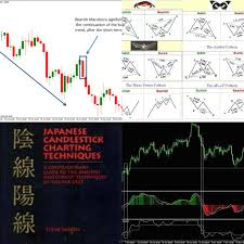 Mastering Candlestick Charts The Candlestick Trading Bible Munehisa Homma The