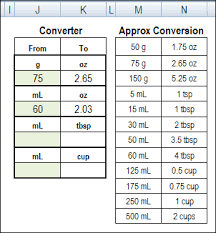 Calorie Conversion Chart Excel Calorie Counter Contextures Blog
