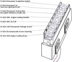 astra fuse box diagram image wiring diagram opel astra g fuse box diagram diagram on 2001 astra fuse box diagram