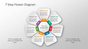 Flower Powerpoint Free 7 Step Flower Diagram Powerpoint Template