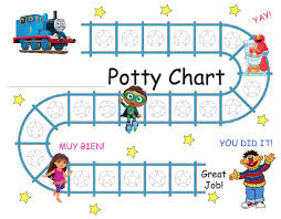 Potty Training Chart Potty Training Chart Free Download Mi LegaSi 8
