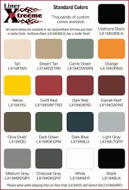 Redken Shades Color Gels Chart 53 Nice Redken Color Gels Chart Home Furniture