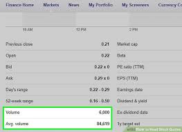 Stock Quotes Stunning 48 Ways To Read Stock Quotes WikiHow