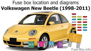 fuse box location and diagrams 2005 Volkswagen Beetle Convertible Wiring Diagram Dark Green Turbo