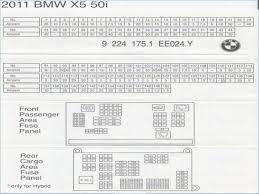 1997 bmw 740i fuse box diagram wiring diagram libraries 1997 bmw 740il fuse box wiring diagrams1997 bmw 740il fuse box trusted wiring diagram 1999 bmw