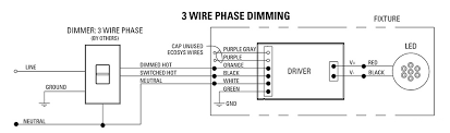 lutron dimmer 3 way wire diagram bookmark about wiring diagram • lutron 3 wire dimming solutions usai rh usailighting com lutron dimmer 3 way wiring diagram lutron 3 way dimmer installation